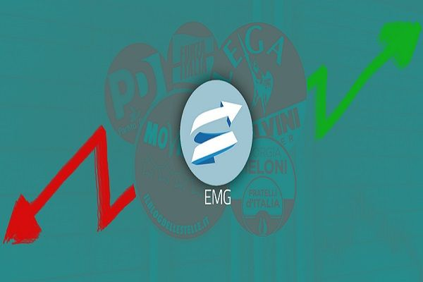 cms_15174/sondaggi-politici-elettorali-EMG.jpg