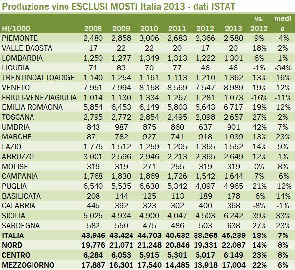 cms_1557/ITALIA-PROD-2013-0.jpg