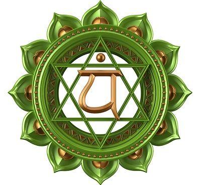 cms_19643/quarto-chakra-significato-simbologia-e-funzioni.jpg